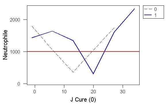 tetracycline cat dose